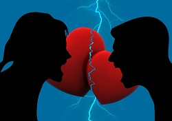 divorce pour faute article du code civil